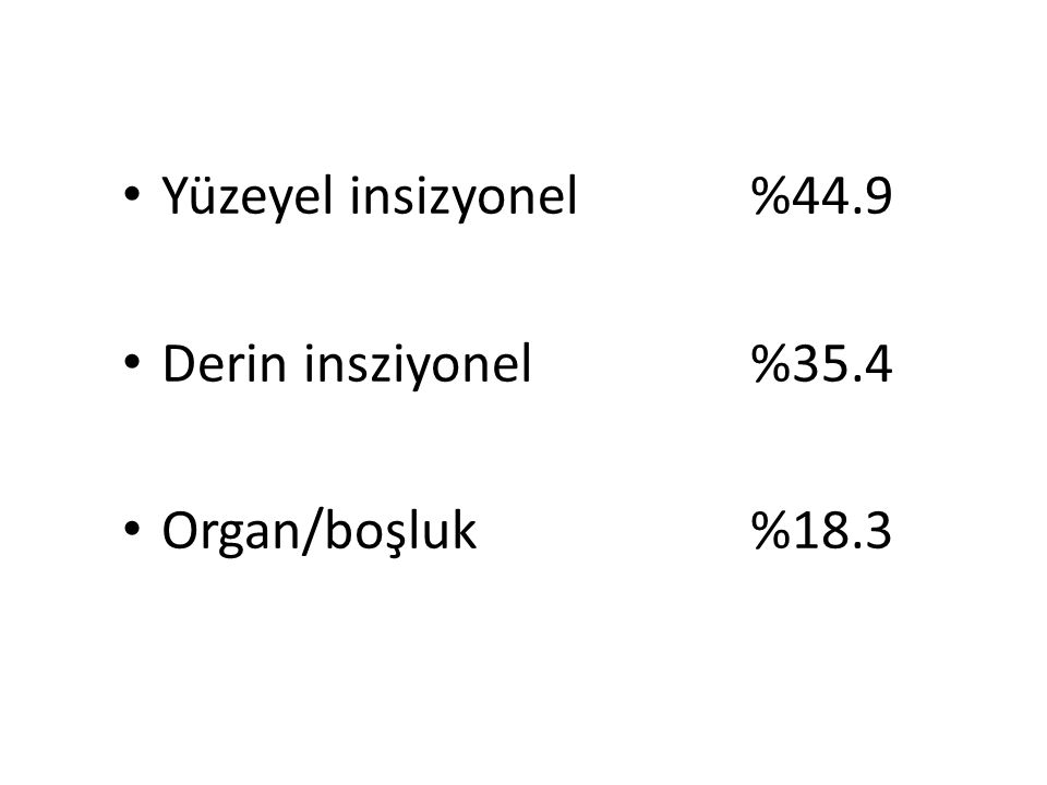 Yüzeyel insizyonel %44.9 Derin insziyonel %35.4 Organ/boşluk %18.3
