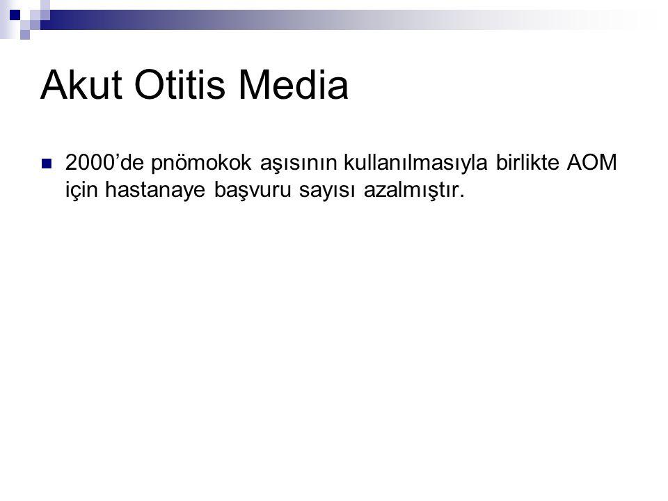 Akut Otitis Media 2000'de pnömokok aşısının kullanılmasıyla birlikte AOM için hastanaye başvuru sayısı azalmıştır.