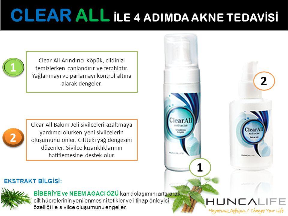 CLEAR ALL İ LE 4 ADIMDA AKNE TEDAV İ S İ 1 Clear All Arındırıcı Köpük, cildinizi temizlerken canlandırır ve ferahlatır.