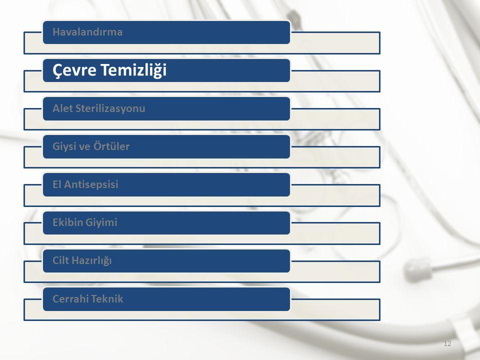 Havalandırma Çevre Temizliği Alet SterilizasyonuGiysi ve Örtüler El AntisepsisiEkibin Giyimi Cilt HazırlığıCerrahi Teknik 12