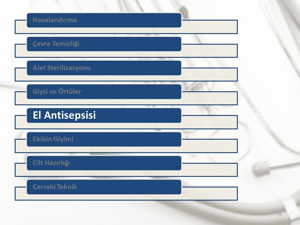HavalandırmaÇevre TemizliğiAlet SterilizasyonuGiysi ve Örtüler El Antisepsisi Ekibin Giyimi Cilt HazırlığıCerrahi Teknik 35
