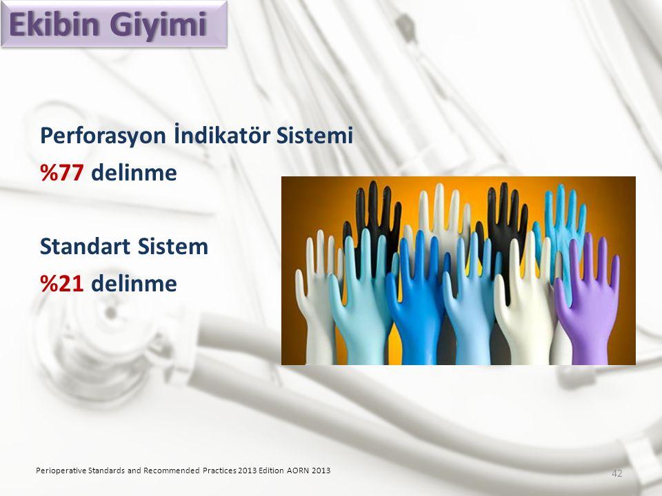 Ekibin GiyimiEkibin Giyimi Perforasyon İndikatör Sistemi %77 delinme Standart Sistem %21 delinme Perioperative Standards and Recommended Practices 201