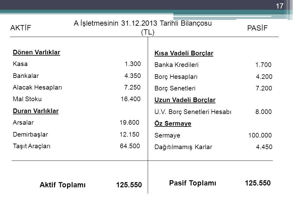 AKTİF PASİF A İşletmesinin 31.12.2013 Tarihli Bilançosu (TL) Dönen Varlıklar Kasa 1.300 Bankalar 4.350 Alacak Hesapları 7.250 Mal Stoku 16.400 Duran V