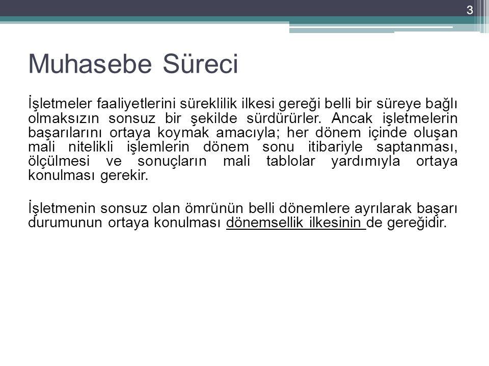 ÖRNEK: İşletme satıcı Ali Uzun'a olan borcuna karşılık 16.000 TL ödemiştir (28.10.2013) _____________ __________________ 320 SATICILAR 320.01 Ali Uzun 100 KASA HS.