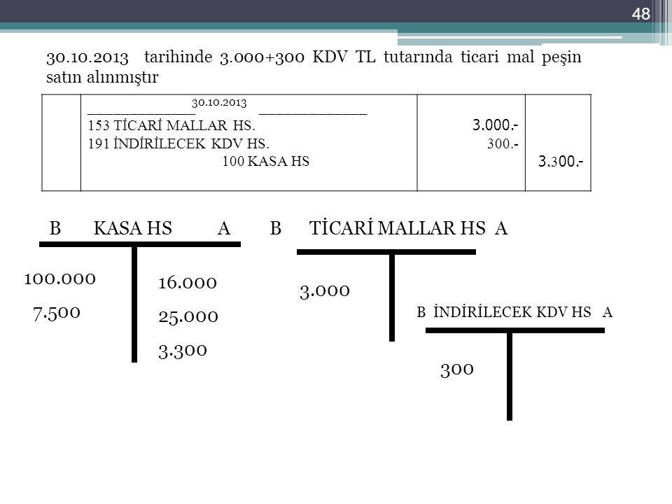 _____________ 153 TİCARİ MALLAR HS. 191 İNDİRİLECEK KDV HS. 100 KASA HS 3.000.- 300.- 3. 3 00.- 30.10.2013 tarihinde 3.000+300 KDV TL tutarında ticari