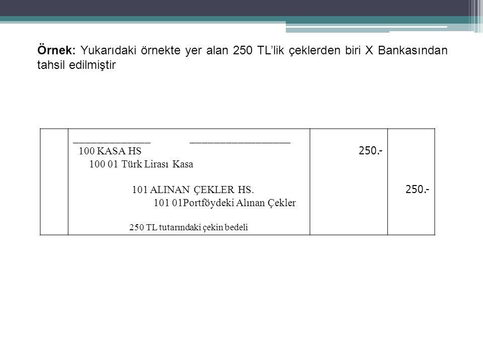 56 Örnek: Yukarıdaki örnekte yer alan 250 TL'lik çeklerden biri X Bankasından tahsil edilmiştir _____________ _________________ 100 KASA HS 100 01 Türk Lirası Kasa 101 ALINAN ÇEKLER HS.