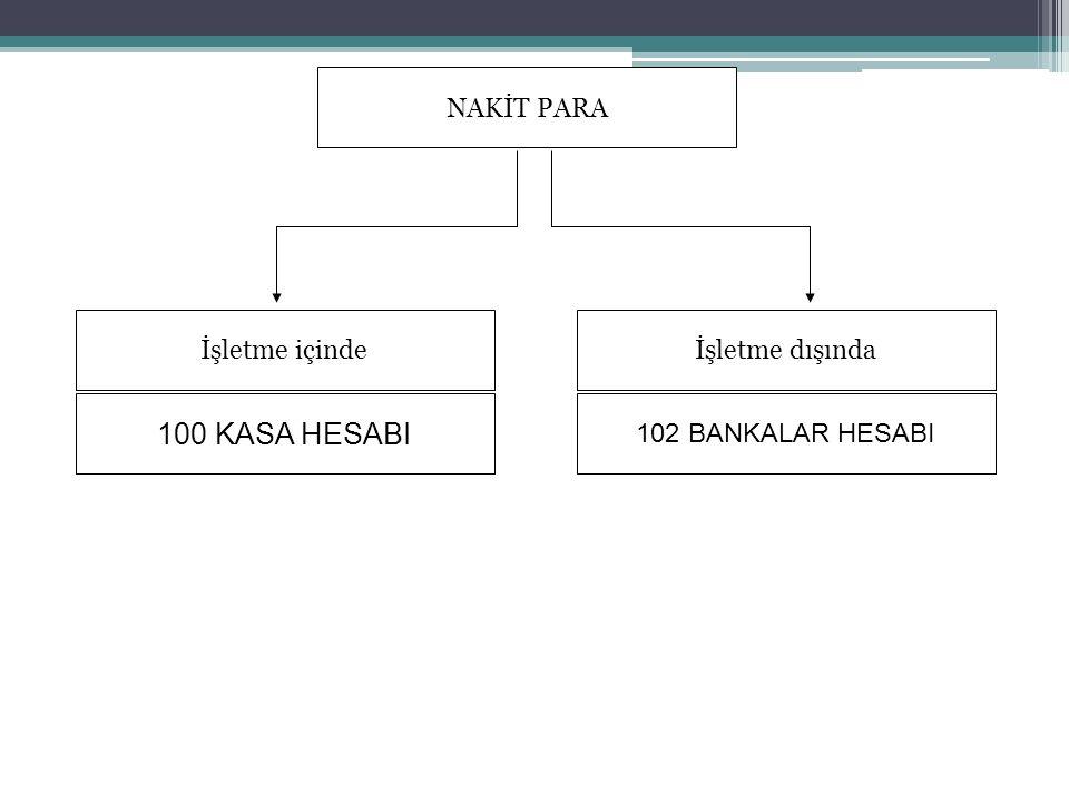 58 NAKİT PARA İşletme içindeİşletme dışında 100 KASA HESABI 102 BANKALAR HESABI