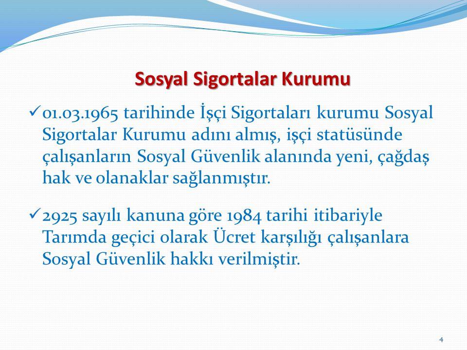 4 Sosyal Sigortalar Kurumu 01.03.1965 tarihinde İşçi Sigortaları kurumu Sosyal Sigortalar Kurumu adını almış, işçi statüsünde çalışanların Sosyal Güvenlik alanında yeni, çağdaş hak ve olanaklar sağlanmıştır.