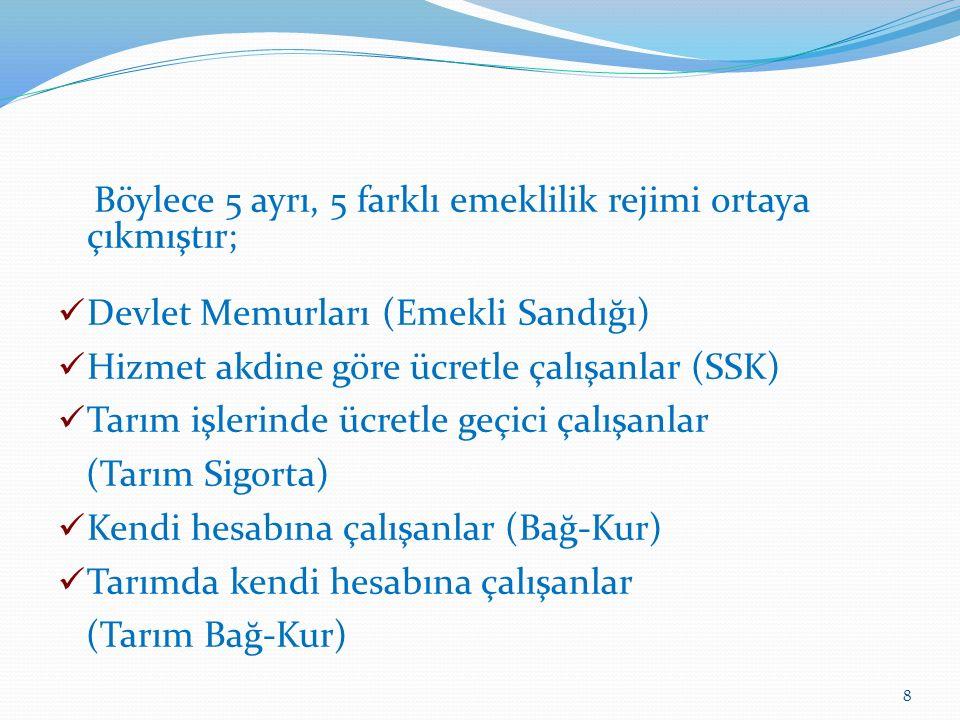29 YARDIMCI HİZMET BİRİMLERİ a) İnsan Kaynakları Daire Başkanlığı.