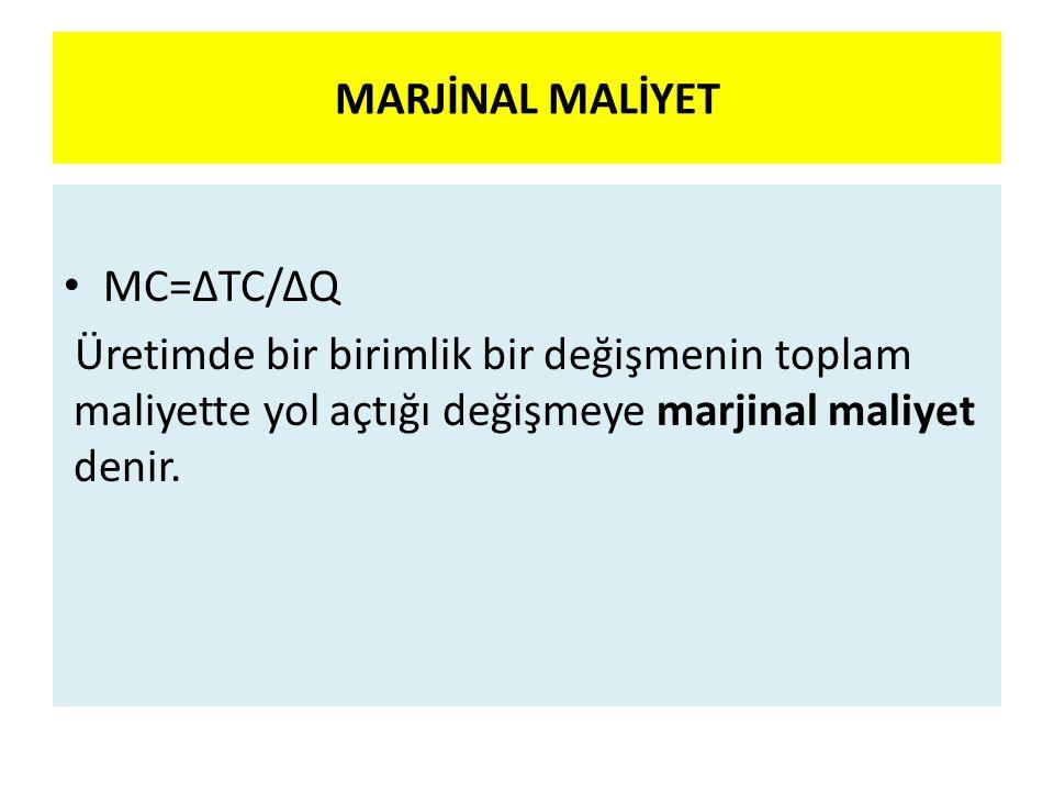 MARJİNAL MALİYET MC=ΔTC/ΔQ Üretimde bir birimlik bir değişmenin toplam maliyette yol açtığı değişmeye marjinal maliyet denir.