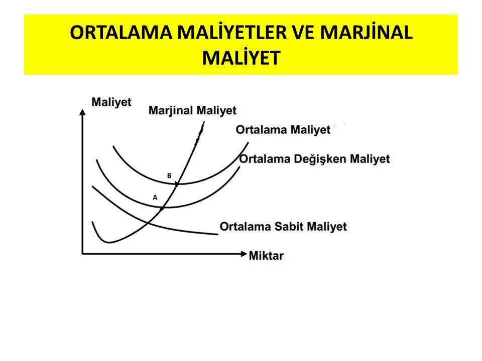 ORTALAMA MALİYETLER VE MARJİNAL MALİYET