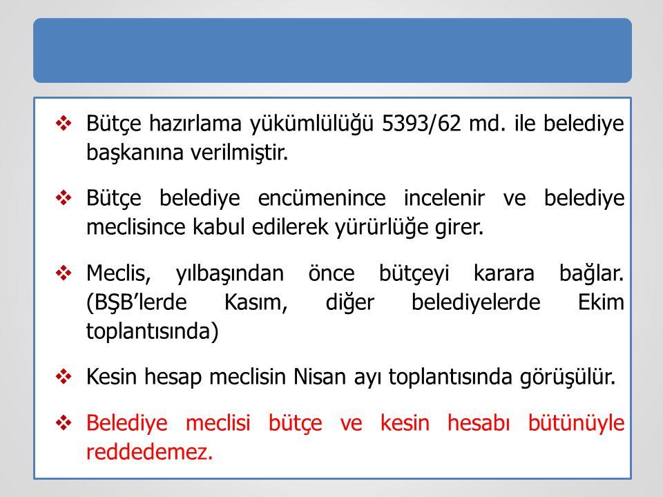  Bütçe hazırlama yükümlülüğü 5393/62 md. ile belediye başkanına verilmiştir.
