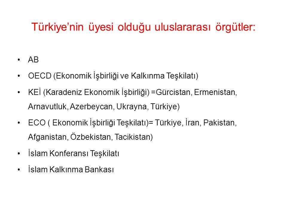 Türkiye'nin üyesi olduğu uluslararası örgütler: AB OECD (Ekonomik İşbirliği ve Kalkınma Teşkilatı) KEİ (Karadeniz Ekonomik İşbirliği) =Gürcistan, Erme