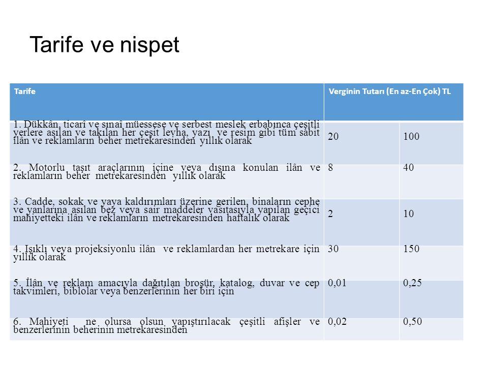 Kaynak suları harcının tarifesi 2464 sayılı Kanunun 65 inci maddesinde gösterilen Kaynak suları harcının tarifesi 13/4/2005 tarihli ve 2005/8730 Sayılı Bakanlar Kurulu Kararı ile belediye grupları itibariyle aşağıdaki şekilde tespit edilmiştir: Belediye Grupları İtibariyle Harçların Oranları: I-KAYNAK SULARI HARCI Belediye GrubuCinsi Harç Miktarı Kap Başına (YTL) 11 Litreye kadar olan şişe ve benzeri kaplardan 0.