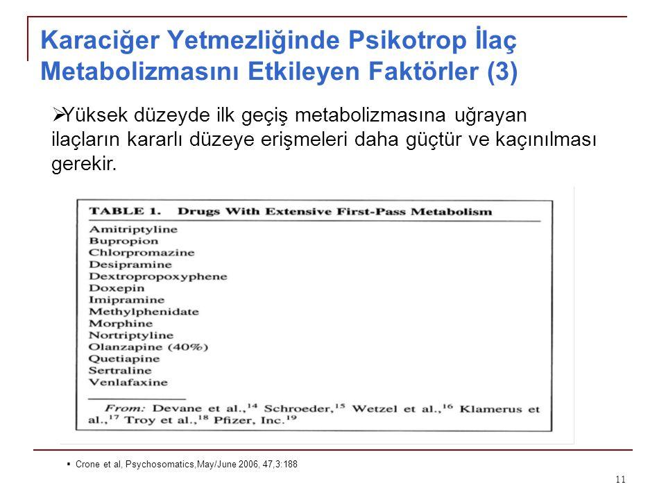 Karaciğer Yetmezliğinde Psikotrop İlaç Metabolizmasını Etkileyen Faktörler (3)  Crone et al, Psychosomatics,May/June 2006, 47,3:188  Yüksek düzeyde