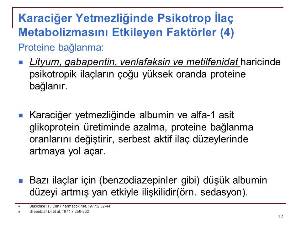 Karaciğer Yetmezliğinde Psikotrop İlaç Metabolizmasını Etkileyen Faktörler (4) Proteine bağlanma: Lityum, gabapentin, venlafaksin ve metilfenidat hari