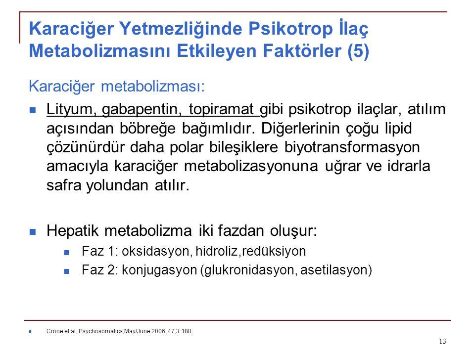 Karaciğer Yetmezliğinde Psikotrop İlaç Metabolizmasını Etkileyen Faktörler (5) Karaciğer metabolizması: Lityum, gabapentin, topiramat gibi psikotrop i