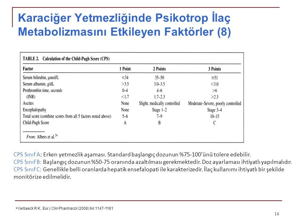 Karaciğer Yetmezliğinde Psikotrop İlaç Metabolizmasını Etkileyen Faktörler (8) CPS Sınıf A: Erken yetmezlik aşaması. Standard başlangıç dozunun %75-10