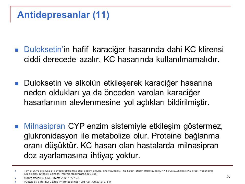 Antidepresanlar (11) Duloksetin'in hafif karaciğer hasarında dahi KC klirensi ciddi derecede azalır. KC hasarında kullanılmamalıdır. Duloksetin ve alk