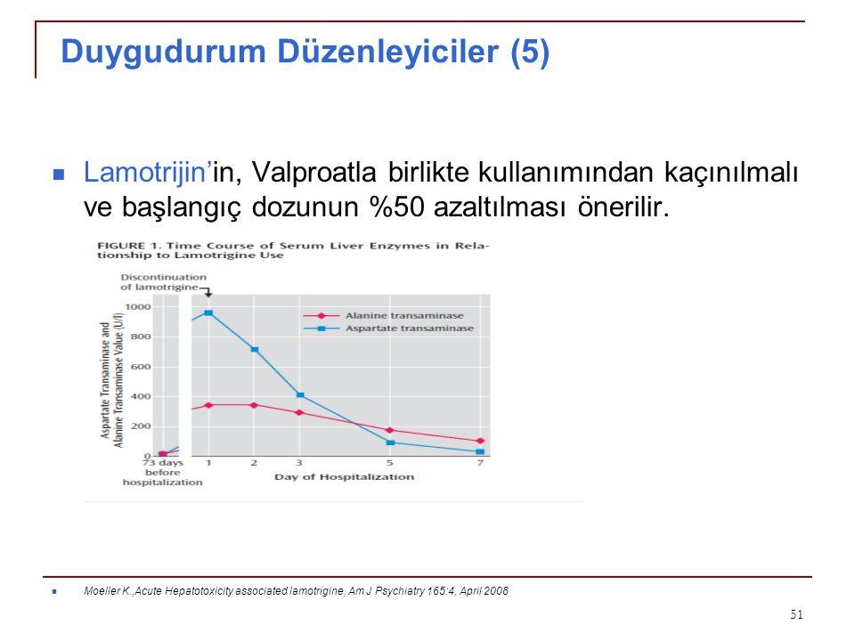 Duygudurum Düzenleyiciler (5) Lamotrijin'in, Valproatla birlikte kullanımından kaçınılmalı ve başlangıç dozunun %50 azaltılması önerilir. Moeller K.,A