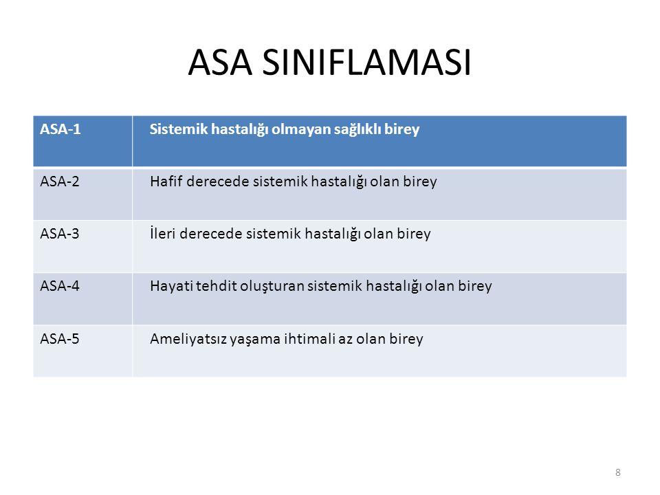 ASA SINIFLAMASI ASA-1 Sistemik hastalığı olmayan sağlıklı birey ASA-2 Hafif derecede sistemik hastalığı olan birey ASA-3 İleri derecede sistemik hastalığı olan birey ASA-4 Hayati tehdit oluşturan sistemik hastalığı olan birey ASA-5 Ameliyatsız yaşama ihtimali az olan birey 8