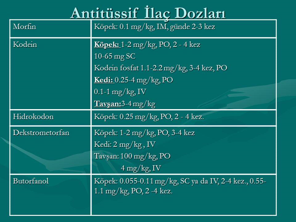 Antitüssif İlaç Dozları Morfin Köpek: 0.1 mg/kg, IM, günde 2-3 kez Kodein Köpek: 1-2 mg/kg, PO, 2 - 4 kez 10-65 mg SC Kodein fosfat 1.1-2.2 mg/kg, 3-4 kez, PO Kedi: 0.25-4 mg/kg, PO 0.1-1 mg/kg, IV Tavşan:3-4 mg/kg Hidrokodon Köpek: 0.25 mg/kg, PO, 2 - 4 kez.