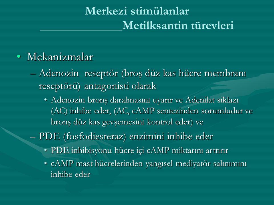 Merkezi stimülanlar Metilksantin türevleri MekanizmalarMekanizmalar –Adenozin reseptör (broş düz kas hücre membranı reseptörü) antagonisti olarak Adenozin bronş daralmasını uyarır ve Adenilat siklazı (AC) inhibe eder, (AC, cAMP sentezinden sorumludur ve bronş düz kas gevşemesini kontrol eder) veAdenozin bronş daralmasını uyarır ve Adenilat siklazı (AC) inhibe eder, (AC, cAMP sentezinden sorumludur ve bronş düz kas gevşemesini kontrol eder) ve –PDE (fosfodiesteraz) enzimini inhibe eder PDE inhibisyonu hücre içi cAMP miktarını arttırırPDE inhibisyonu hücre içi cAMP miktarını arttırır cAMP mast hücrelerinden yangısel mediyatör salınımını inhibe edercAMP mast hücrelerinden yangısel mediyatör salınımını inhibe eder