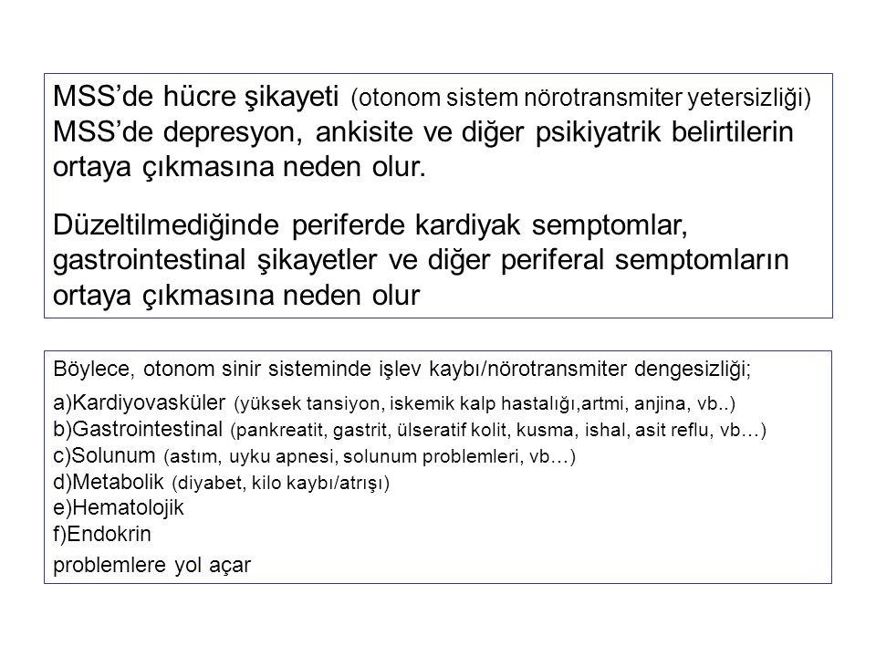 MSS'de hücre şikayeti (otonom sistem nörotransmiter yetersizliği) MSS'de depresyon, ankisite ve diğer psikiyatrik belirtilerin ortaya çıkmasına neden olur.