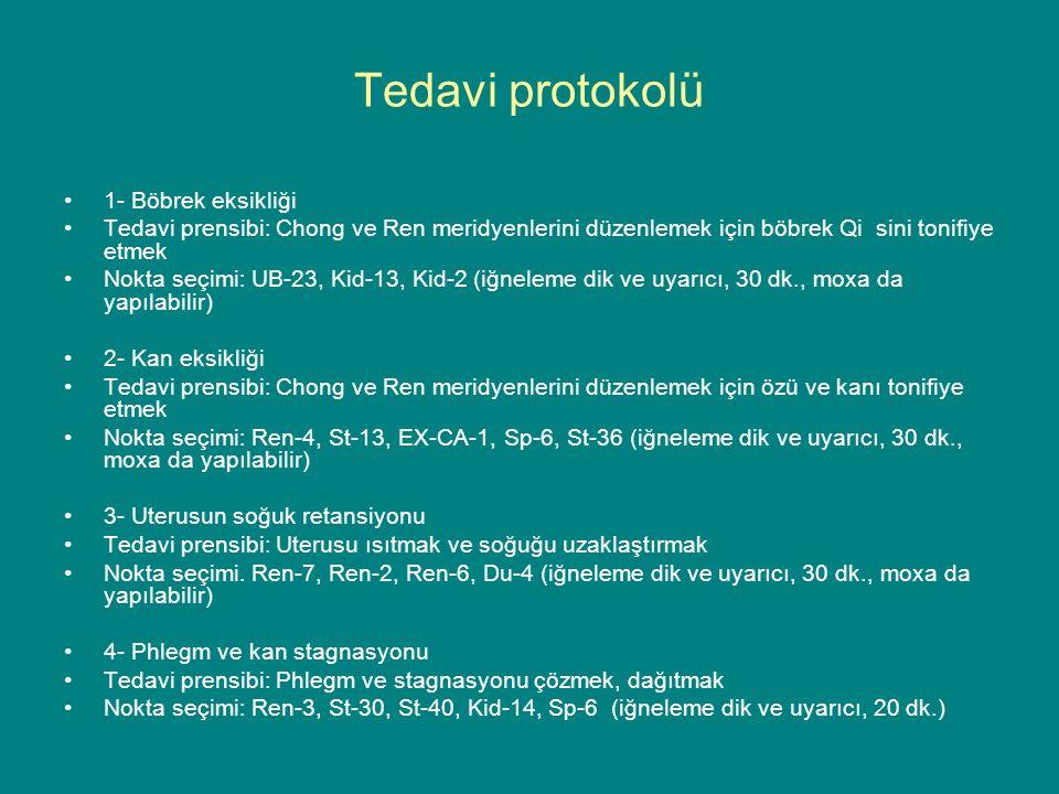 Tedavi protokolü 1- Böbrek eksikliği Tedavi prensibi: Chong ve Ren meridyenlerini düzenlemek için böbrek Qi sini tonifiye etmek Nokta seçimi: UB-23, Kid-13, Kid-2 (iğneleme dik ve uyarıcı, 30 dk., moxa da yapılabilir) 2- Kan eksikliği Tedavi prensibi: Chong ve Ren meridyenlerini düzenlemek için özü ve kanı tonifiye etmek Nokta seçimi: Ren-4, St-13, EX-CA-1, Sp-6, St-36 (iğneleme dik ve uyarıcı, 30 dk., moxa da yapılabilir) 3- Uterusun soğuk retansiyonu Tedavi prensibi: Uterusu ısıtmak ve soğuğu uzaklaştırmak Nokta seçimi.