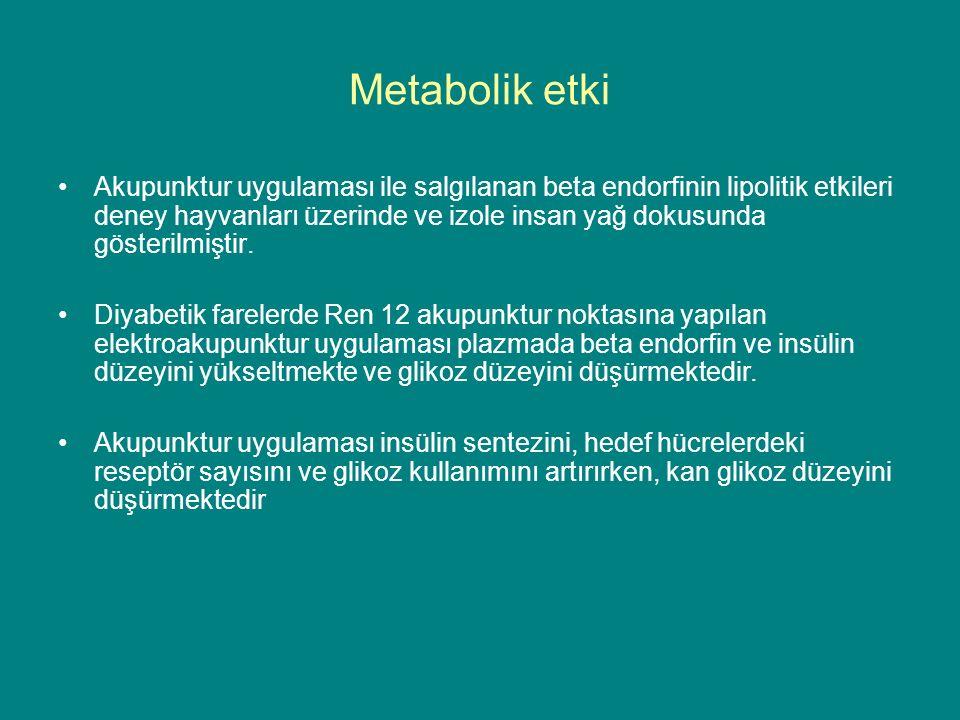 Metabolik etki Akupunktur uygulaması ile salgılanan beta endorfinin lipolitik etkileri deney hayvanları üzerinde ve izole insan yağ dokusunda gösterilmiştir.