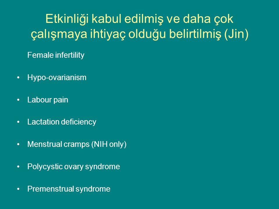 Etkinliği kabul edilmiş ve daha çok çalışmaya ihtiyaç olduğu belirtilmiş (Jin) Female infertility Hypo-ovarianism Labour pain Lactation deficiency Men