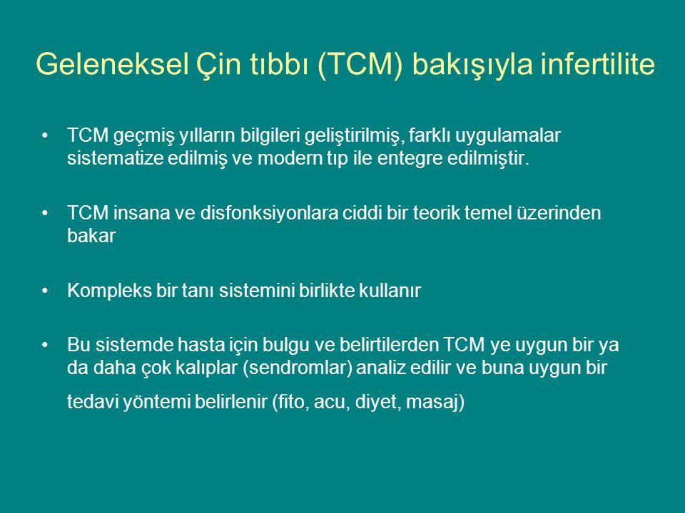 Geleneksel Çin tıbbı (TCM) bakışıyla infertilite TCM geçmiş yılların bilgileri geliştirilmiş, farklı uygulamalar sistematize edilmiş ve modern tıp ile entegre edilmiştir.