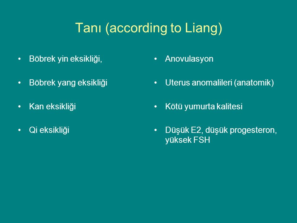 Tanı (according to Liang) Böbrek yin eksikliği, Böbrek yang eksikliği Kan eksikliği Qi eksikliği Anovulasyon Uterus anomalileri (anatomik) Kötü yumurta kalitesi Düşük E2, düşük progesteron, yüksek FSH