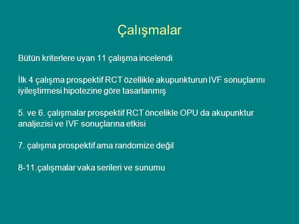 Çalışmalar Bütün kriterlere uyan 11 çalışma incelendi İlk 4 çalışma prospektif RCT özellikle akupunkturun IVF sonuçlarını iyileştirmesi hipotezine göre tasarlanmış 5.