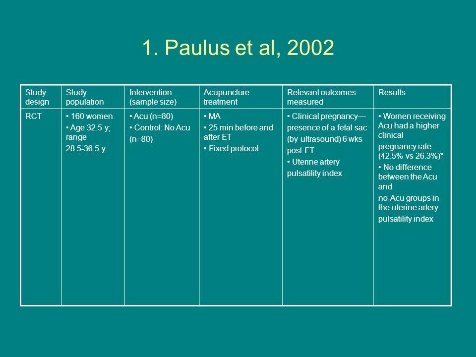 1. Paulus et al, 2002 Study design Study population Intervention (sample size) Acupuncture treatment Relevant outcomes measured Results RCT 160 women