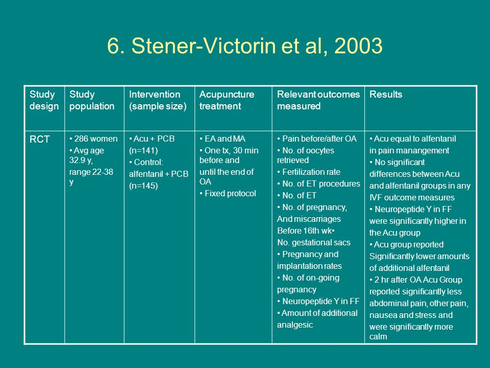 6. Stener-Victorin et al, 2003 Study design Study population Intervention (sample size) Acupuncture treatment Relevant outcomes measured Results RCT 2