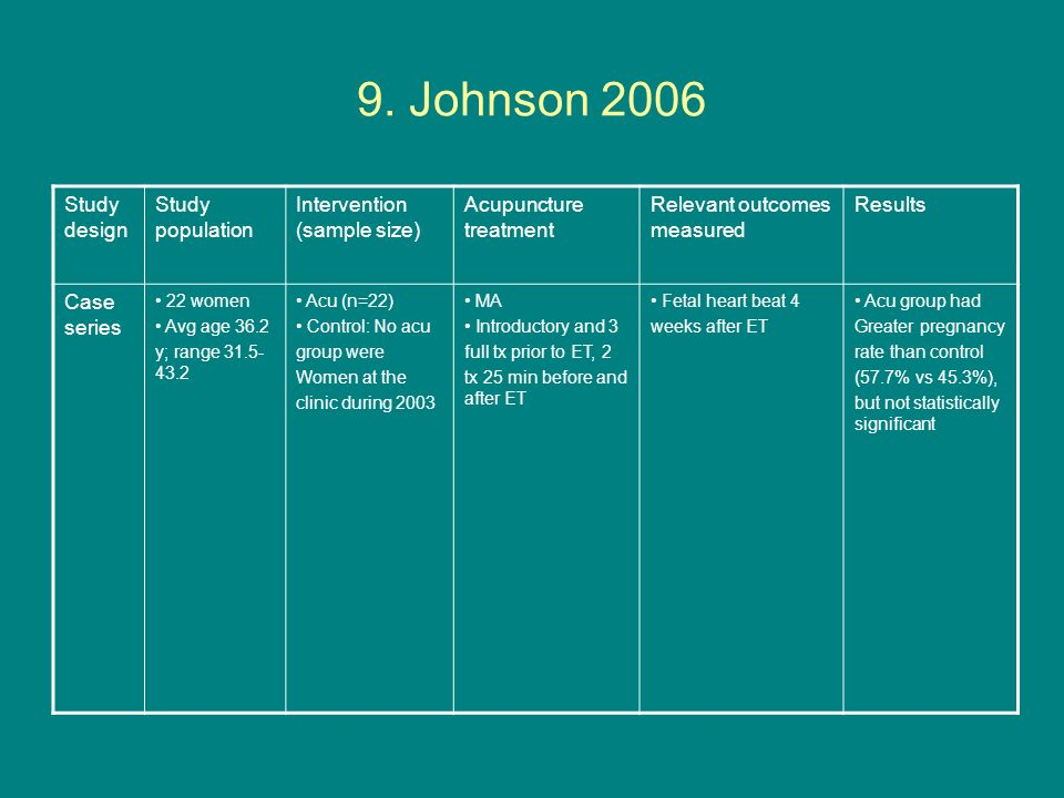 9. Johnson 2006 Study design Study population Intervention (sample size) Acupuncture treatment Relevant outcomes measured Results Case series 22 women
