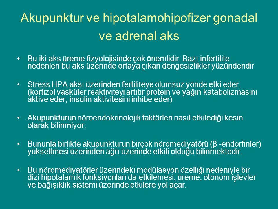 Akupunktur ve hipotalamohipofizer gonadal ve adrenal aks Bu iki aks üreme fizyolojisinde çok önemlidir. Bazı infertilite nedenleri bu aks üzerinde ort