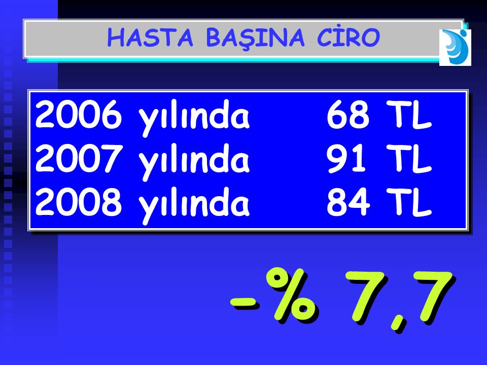 -% 7,7 2006 yılında 68 TL 2007 yılında91 TL 2008 yılında84 TL 2006 yılında 68 TL 2007 yılında91 TL 2008 yılında84 TL HASTA BAŞINA CİRO