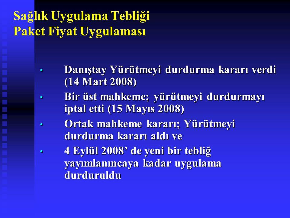 Sağlık Uygulama Tebliği Paket Fiyat Uygulaması Danıştay Yürütmeyi durdurma kararı verdi (14 Mart 2008) Danıştay Yürütmeyi durdurma kararı verdi (14 Mart 2008) Bir üst mahkeme; yürütmeyi durdurmayı iptal etti (15 Mayıs 2008) Bir üst mahkeme; yürütmeyi durdurmayı iptal etti (15 Mayıs 2008) Ortak mahkeme kararı; Yürütmeyi durdurma kararı aldı ve Ortak mahkeme kararı; Yürütmeyi durdurma kararı aldı ve 4 Eylül 2008' de yeni bir tebliğ yayımlanıncaya kadar uygulama durduruldu 4 Eylül 2008' de yeni bir tebliğ yayımlanıncaya kadar uygulama durduruldu