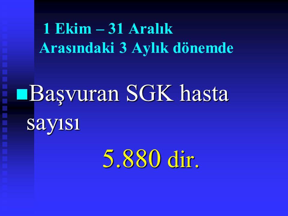1 Ekim – 31 Aralık Arasındaki 3 Aylık dönemde Başvuran SGK hasta sayısı Başvuran SGK hasta sayısı 5.880 dir.