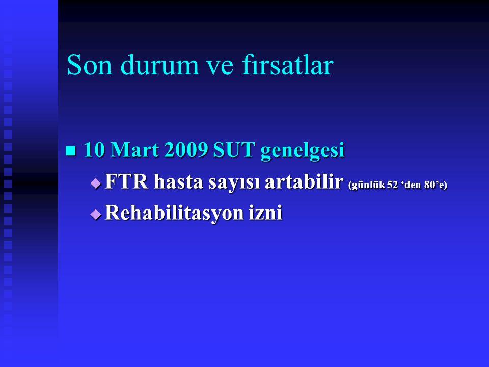 Son durum ve fırsatlar 10 Mart 2009 SUT genelgesi 10 Mart 2009 SUT genelgesi  FTR hasta sayısı artabilir (günlük 52 'den 80'e)  Rehabilitasyon izni