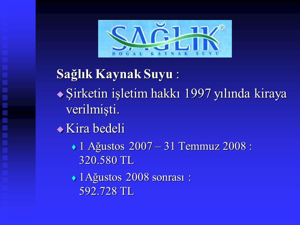 Sağlık Kaynak Suyu :  Şirketin işletim hakkı 1997 yılında kiraya verilmişti.