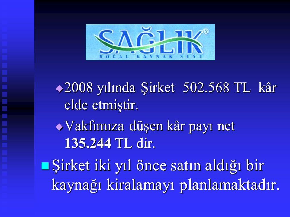  2008 yılında Şirket 502.568 TL kâr elde etmiştir.