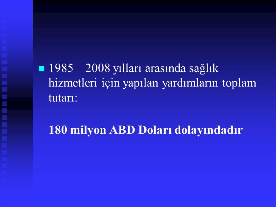 1985 – 2008 yılları arasında sağlık hizmetleri için yapılan yardımların toplam tutarı: 180 milyon ABD Doları dolayındadır