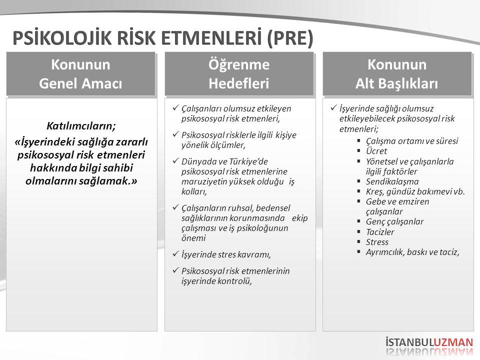 Katılımcıların; «İşyerindeki sağlığa zararlı psikososyal risk etmenleri hakkında bilgi sahibi olmalarını sağlamak.» Konunun Genel Amacı Konunun Genel Amacı Çalışanları olumsuz etkileyen psikososyal risk etmenleri, Psikososyal risklerle ilgili kişiye yönelik ölçümler, Dünyada ve Türkiye'de psikososyal risk etmenlerine maruziyetin yüksek olduğu iş kolları, Çalışanların ruhsal, bedensel sağlıklarının korunmasında ekip çalışması ve iş psikoloğunun önemi İşyerinde stres kavramı, Psikososyal risk etmenlerinin işyerinde kontrolü, Öğrenme Hedefleri Öğrenme Hedefleri İşyerinde sağlığı olumsuz etkileyebilecek psikososyal risk etmenleri;  Çalışma ortamı ve süresi  Ücret  Yönetsel ve çalışanlarla ilgili faktörler  Sendikalaşma  Kreş, gündüz bakımevi vb.