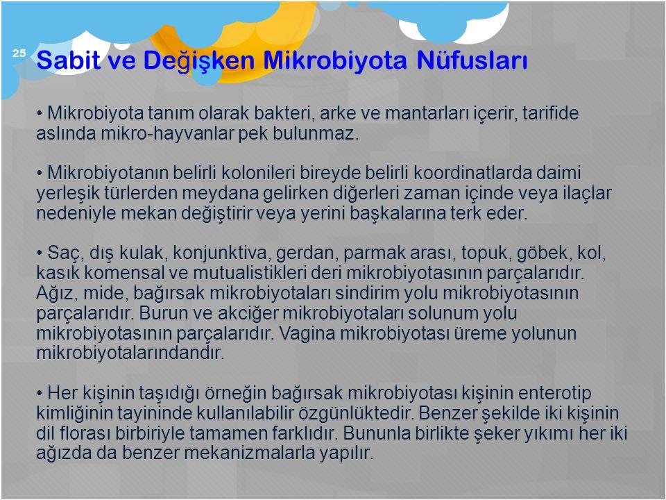 25 Sabit ve De ğ i ş ken Mikrobiyota Nüfusları Mikrobiyota tanım olarak bakteri, arke ve mantarları içerir, tarifide aslında mikro-hayvanlar pek bulunmaz.