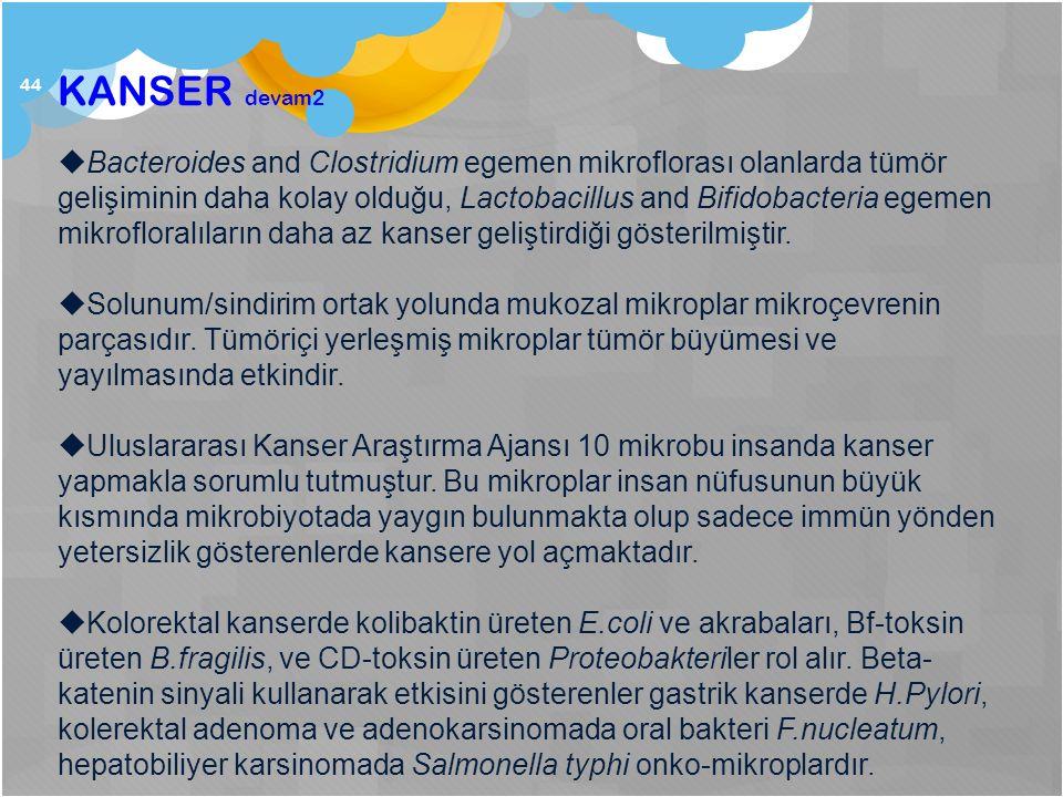 44 KANSER devam2  Bacteroides and Clostridium egemen mikroflorası olanlarda tümör gelişiminin daha kolay olduğu, Lactobacillus and Bifidobacteria egemen mikrofloralıların daha az kanser geliştirdiği gösterilmiştir.