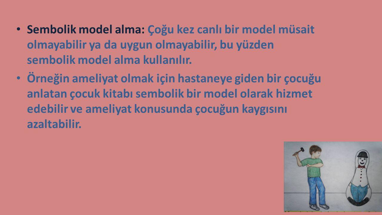 Sembolik model alma: Çoğu kez canlı bir model müsait olmayabilir ya da uygun olmayabilir, bu yüzden sembolik model alma kullanılır. Örneğin ameliyat o