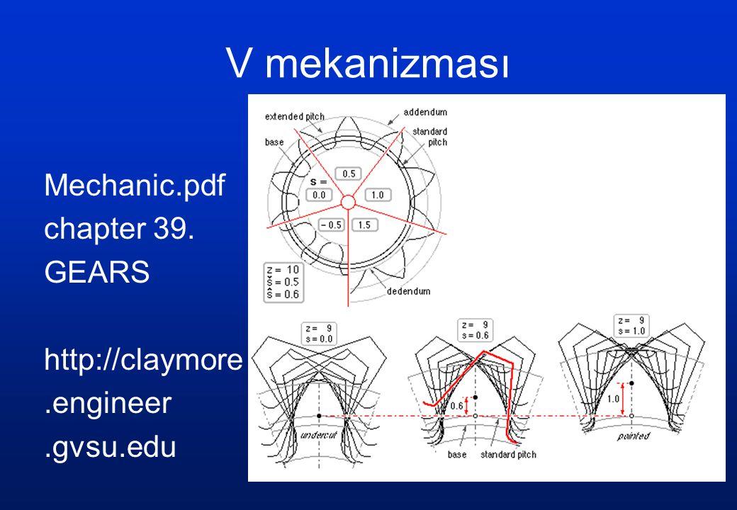 V mekanizması Mechanic.pdf chapter 39. GEARS http://claymore.engineer.gvsu.edu